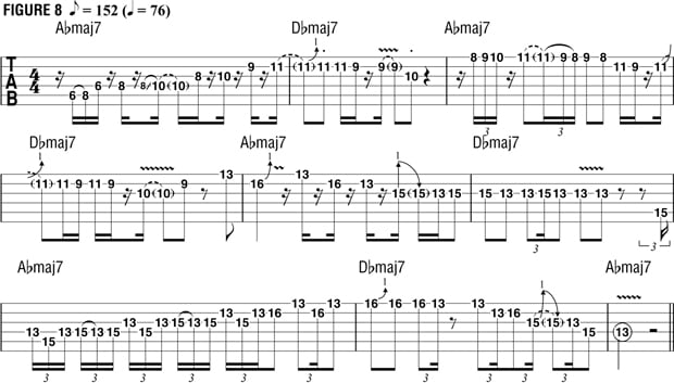 Learn Reggae Guitar And The Style Of Bob Marley Pro Music News